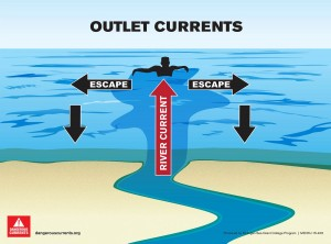 0012 Outlet Current 300x222